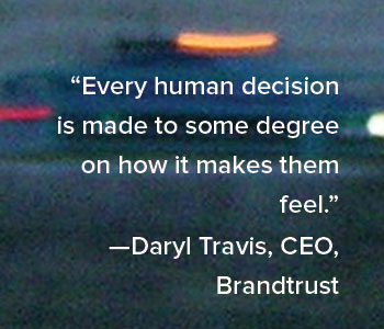 Quote: Every human decision...